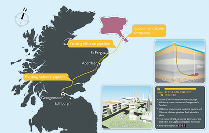 Great news for Grangemouth CCS plans