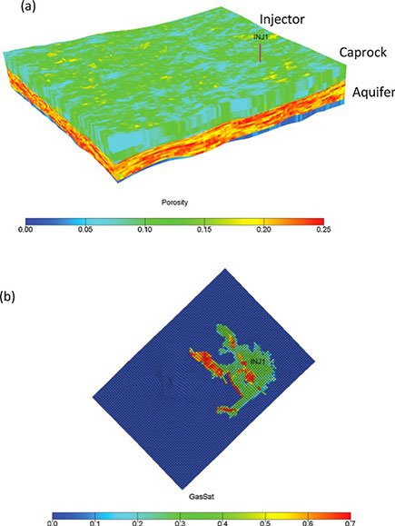 Example of Eclipse reservoir model and typical flow simulation results: (a) porosity distribution and (b) free gas saturation at top of aquifer after 7000 years